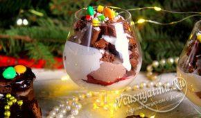 Миниатюра к статье Новогоднее бисквитное пирожное с заварным кремом